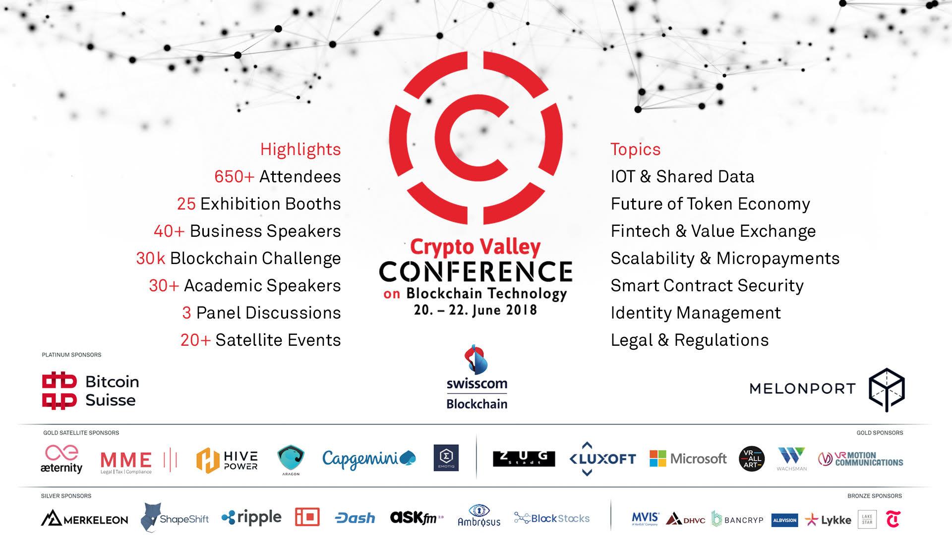 Event Calendar Crypto : Crypto valley conference association